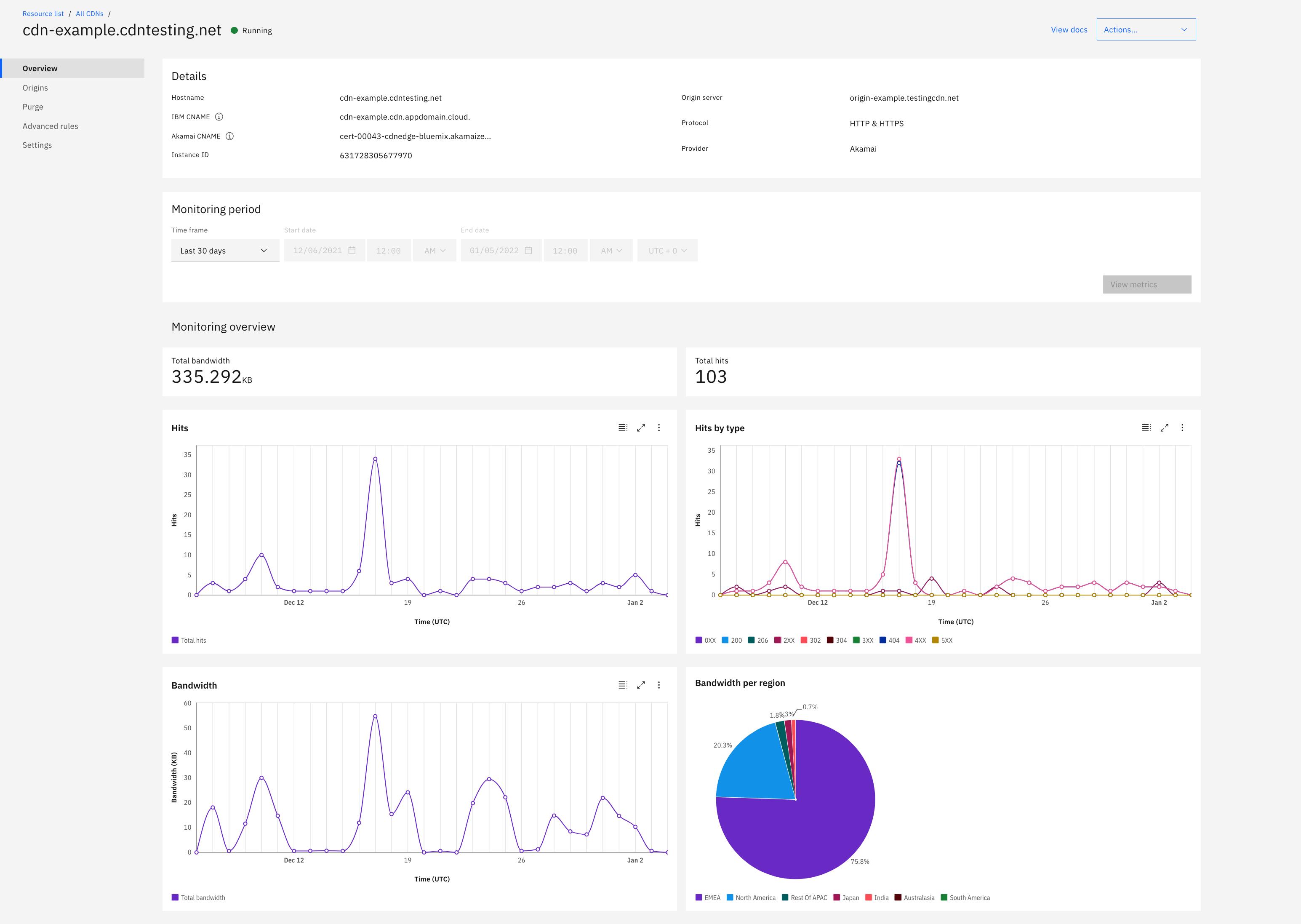 CDN-Metrics-Details.png